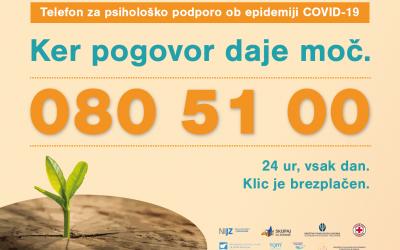 PONOVNO JE ZAŽIVEL TELEFON ZA PSIHOLOŠKO PODPORO OB EPIDEMIJI COVID-19